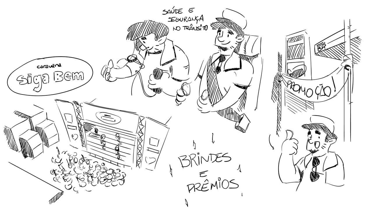 Storyboard Whiteboard Siga Bem Postos Petrobras