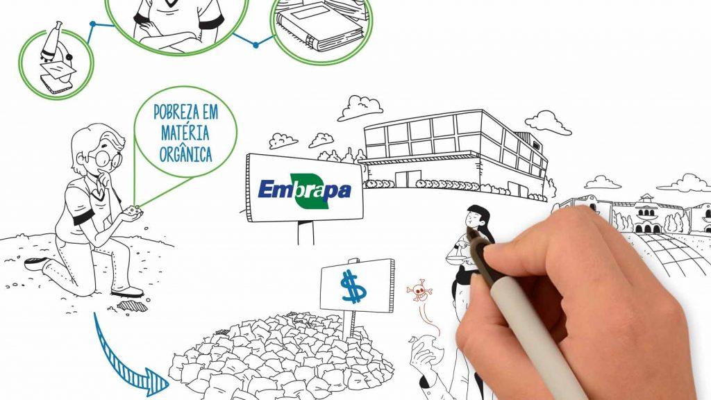 Whiteboard Animations ABC Cientistas Brasileiros