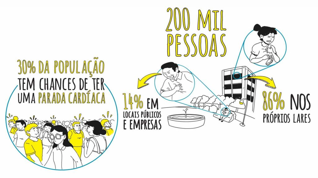 Whiteboard Animation Desfibriladores CMOS DRAKE​