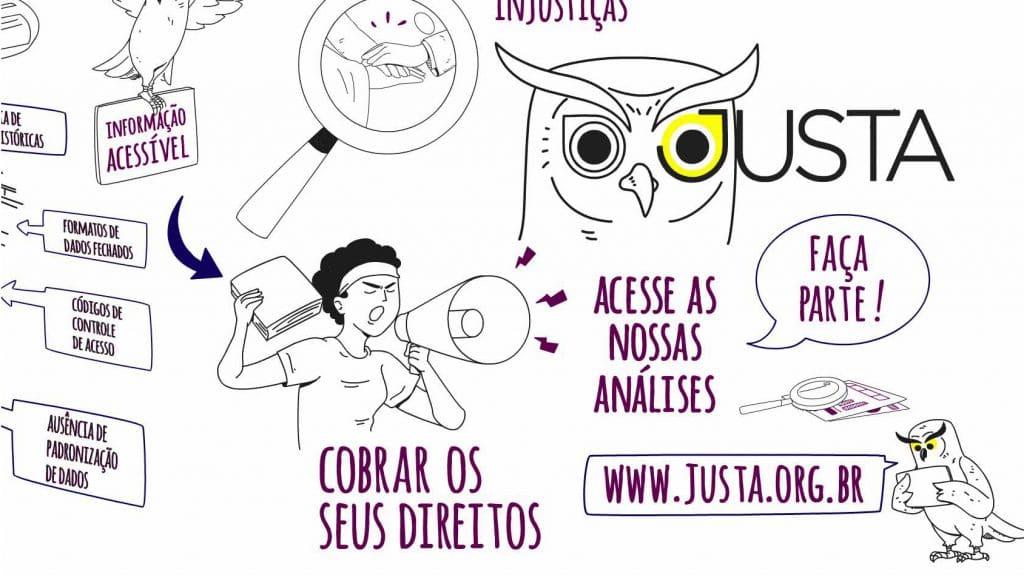 whiteboard-animation-plataforma-justa-4