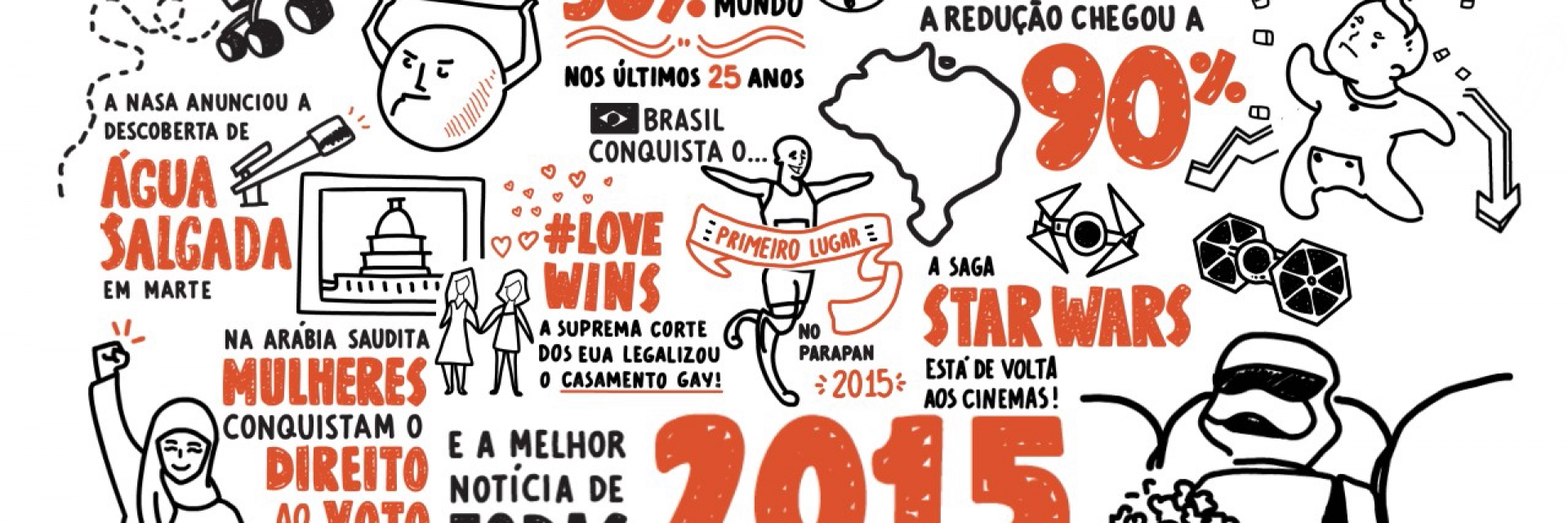 Whiteboard Animation Resolucoes Ano Novo 2016