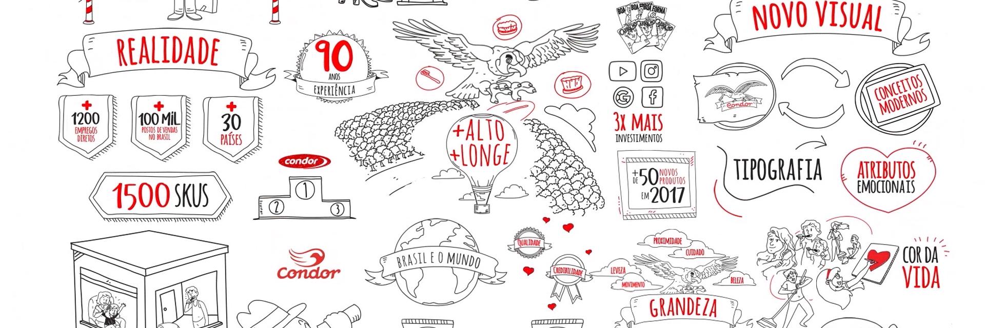 Whiteboard Condor Rebranding