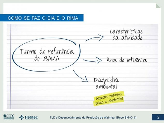 Apresentação Habtec OGX