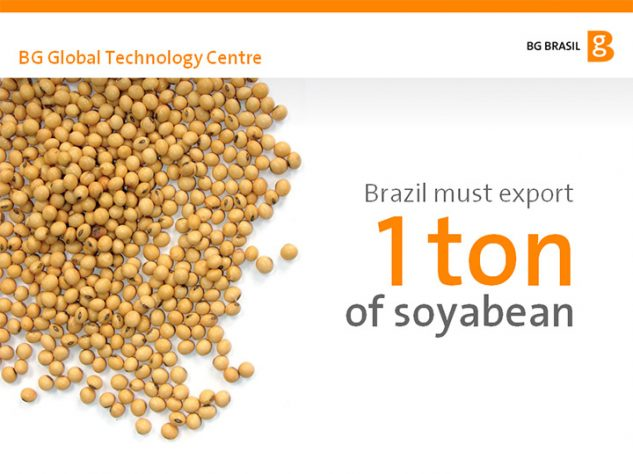 BG Brasil Apresentação Global Technology Centre