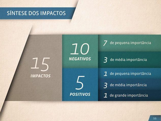 Apresentação de Alto Impacto UOTE – Habtec