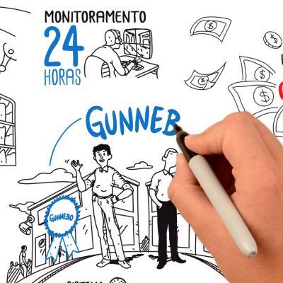 Whiteboard Gunnebo Monitoramento Estratégico