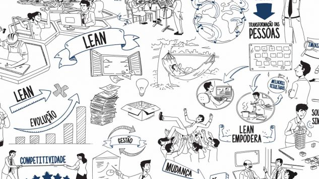Whiteboard Animation Lean Institute