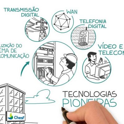 Whiteboard Animation Netcon Americas